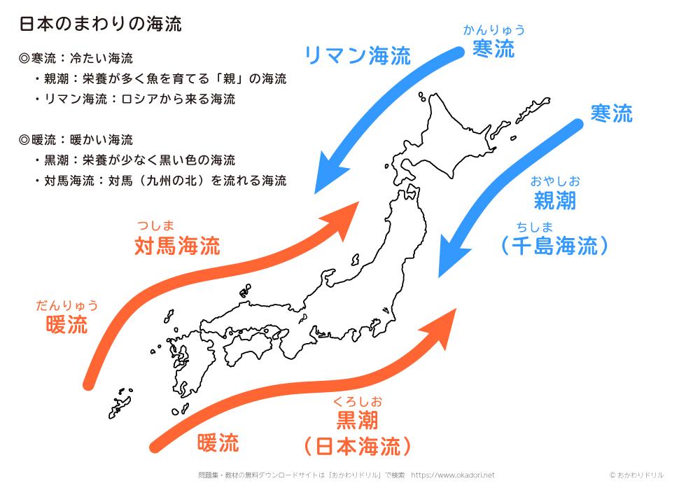 日本のまわりの海流