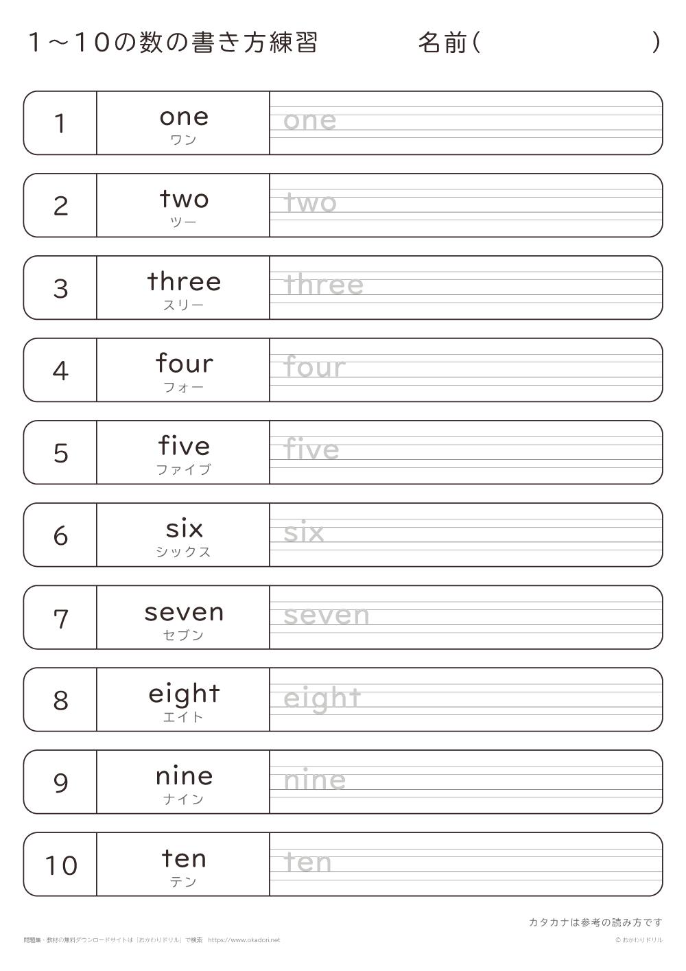 1~10の数の英単語の書き方練習