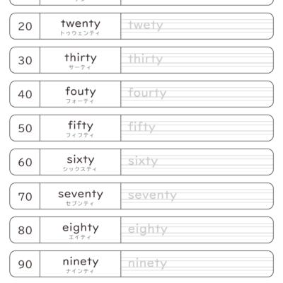 10~100の数の英単語の書き方練習