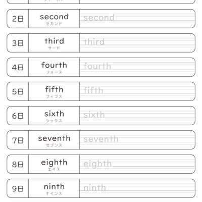 日付(first~tenth)の英単語の書き方練習