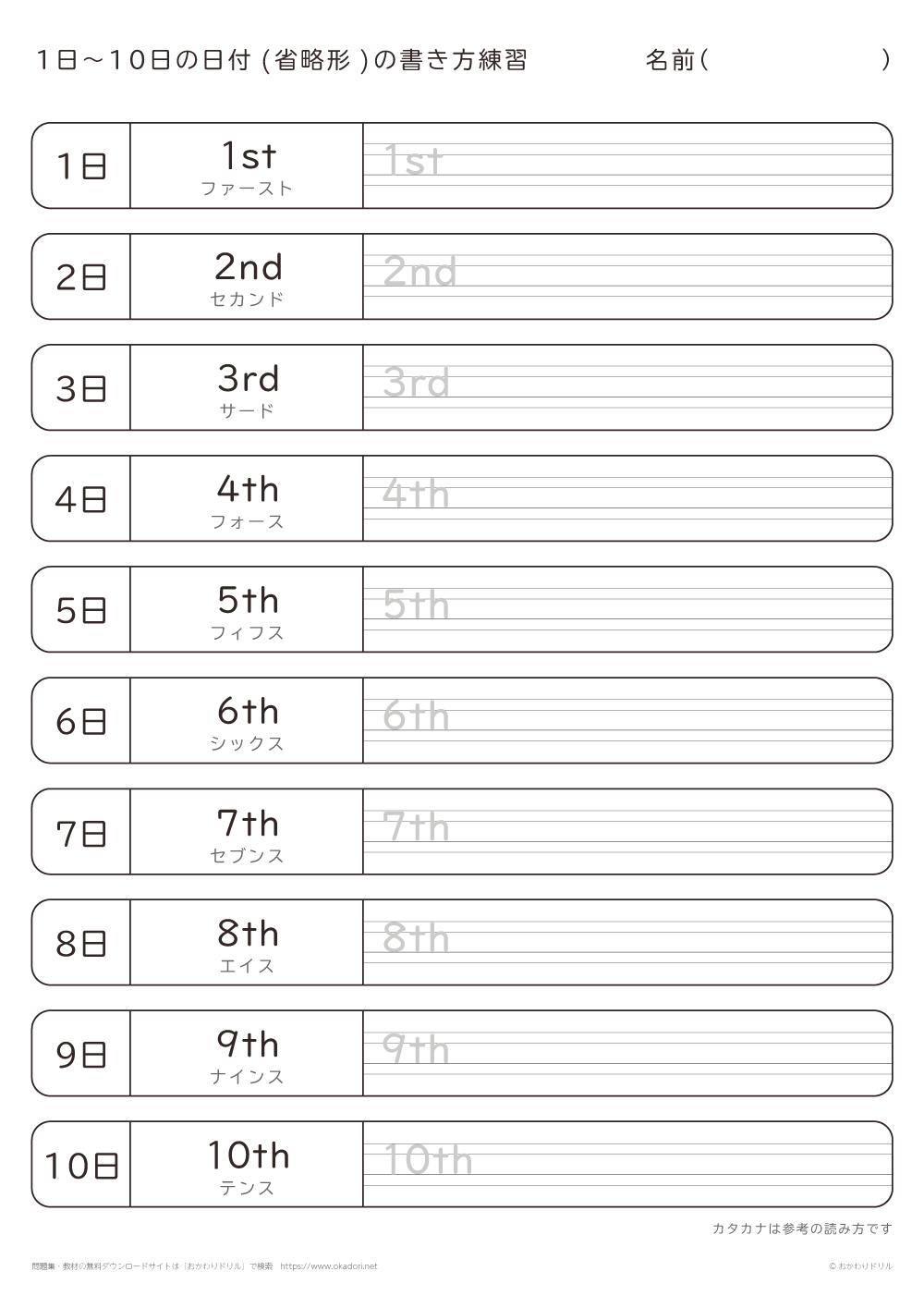 日付(1st~10th:省略形)の英単語の書き方練習