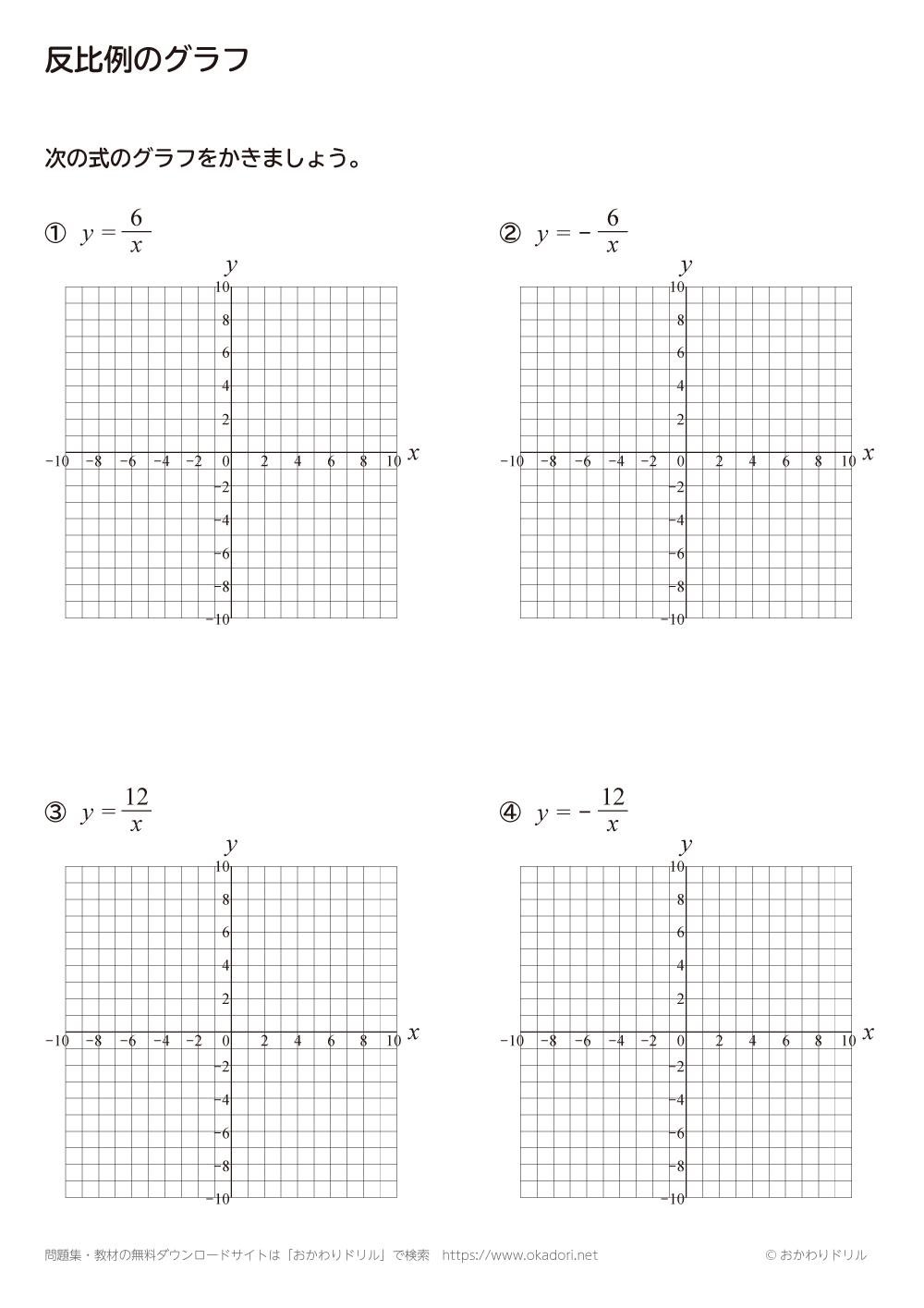 反比例のグラフ1